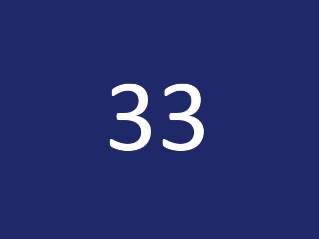 Урок 33 по C++