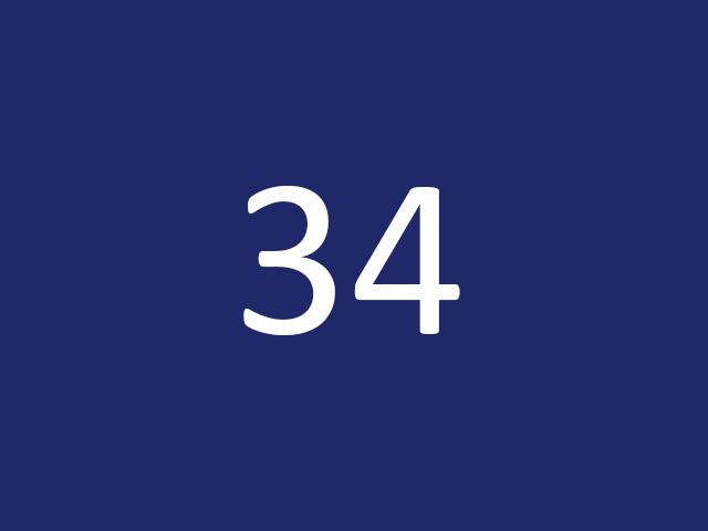 Урок 34 по C++