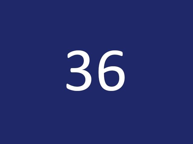 Урок 36 по C++
