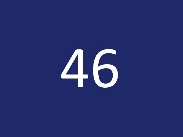 Урок 46 по C++