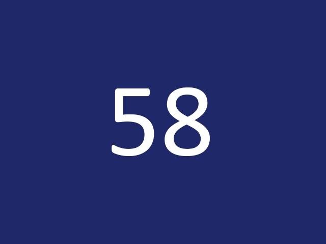Урок 58 по C++