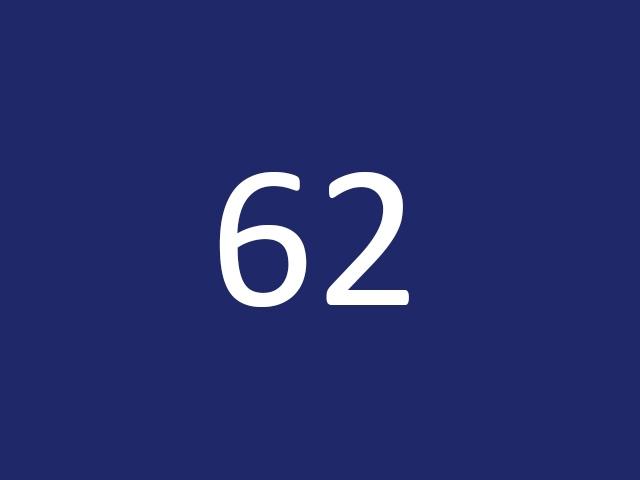 Урок 62 по C++
