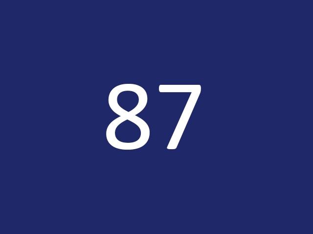 Урок 87 по C++
