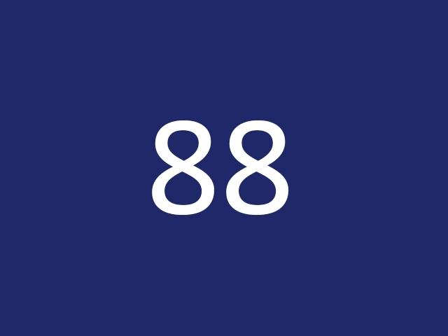 Урок 88 по C++