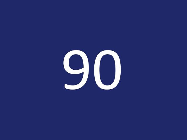 Урок 90 по C++