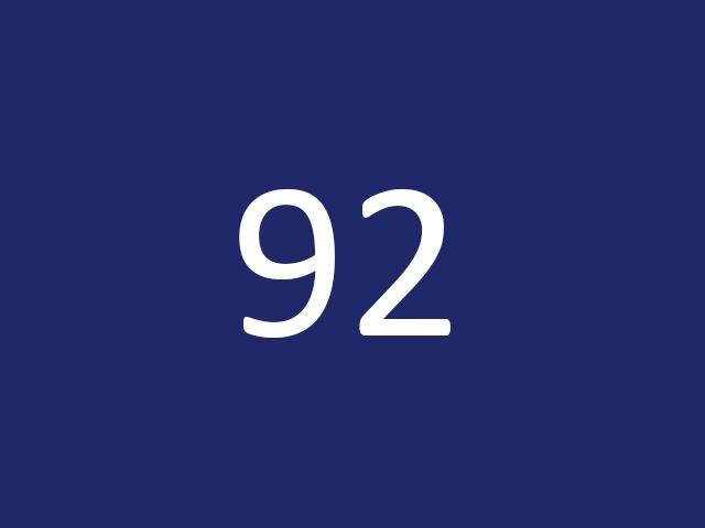 Урок 92 по C++