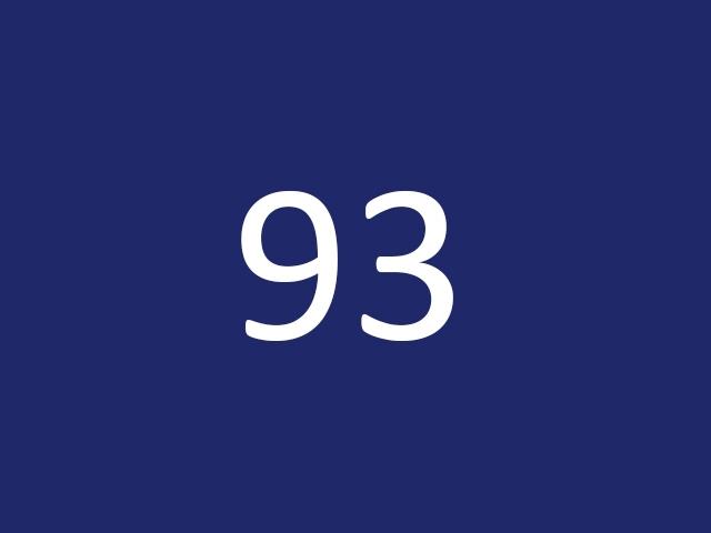 Урок 93 по C++