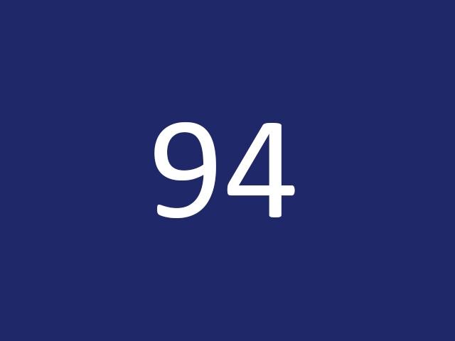 Урок 94 по C++