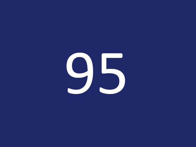 Урок 95 по C++
