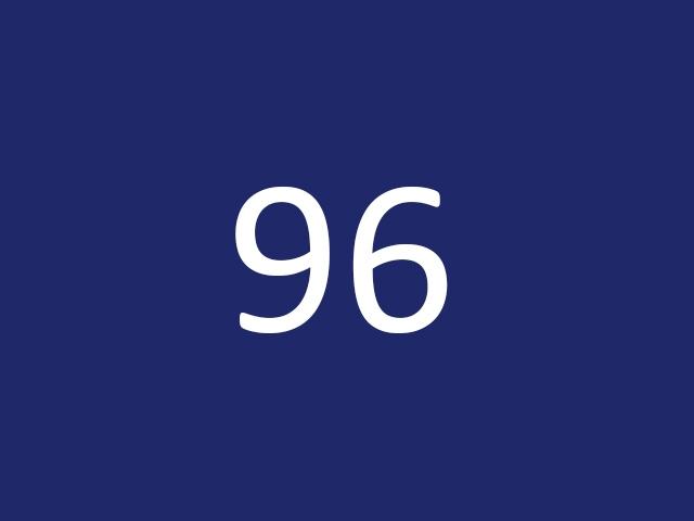 Урок 96 по C++
