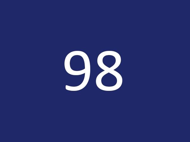 Урок 98 по C++